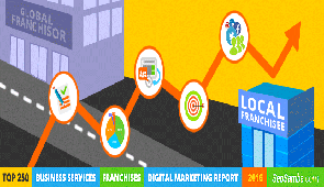 Top 250 Business Services Franchises Digital Marketing Performance Report 2016 by SeoSamba